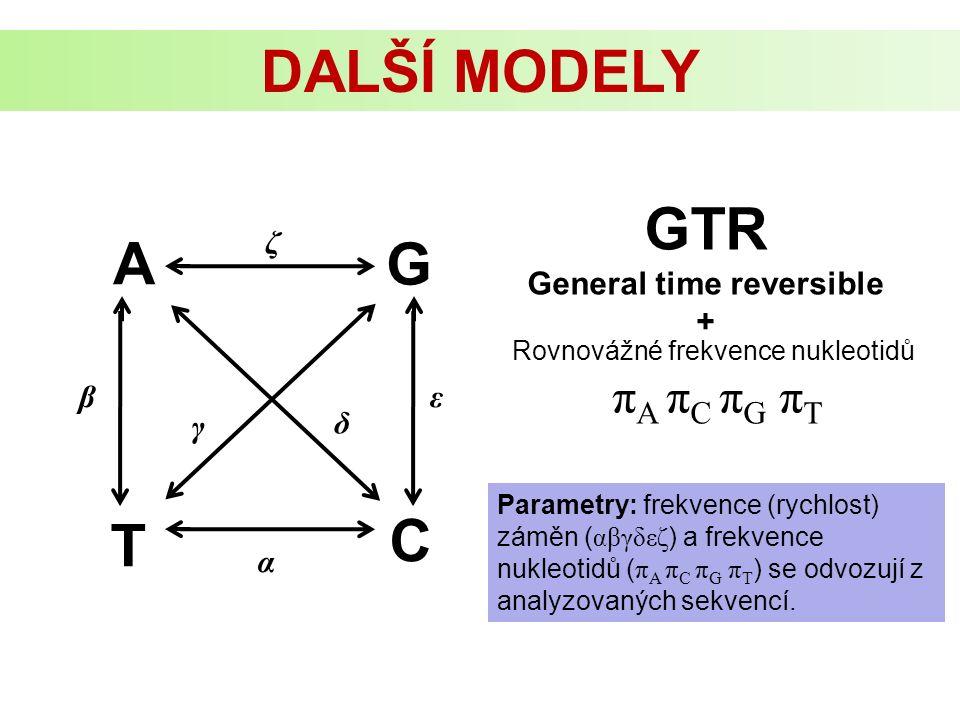 A G C T α εβ δ γ ζ GTR General time reversible + DALŠÍ MODELY Rovnovážné frekvence nukleotidů π A π C π G π T Parametry: frekvence (rychlost) záměn ( αβγδεζ ) a frekvence nukleotidů ( π A π C π G π T ) se odvozují z analyzovaných sekvencí.