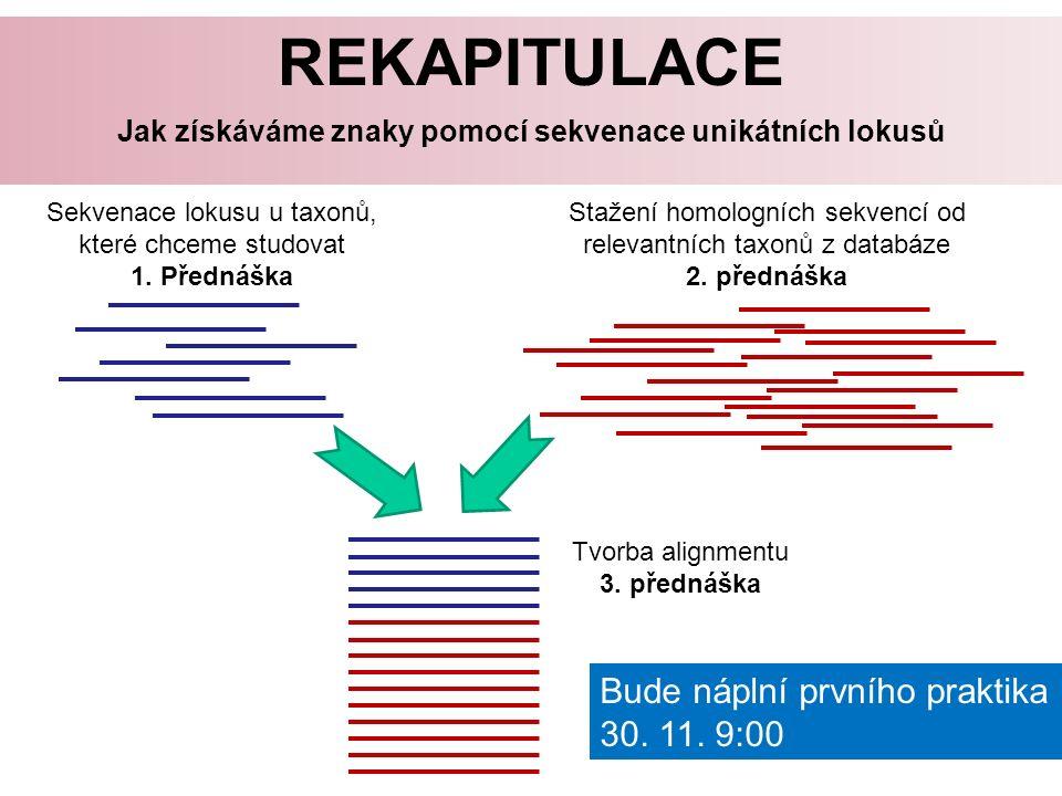 REKAPITULACE Sekvenace lokusu u taxonů, které chceme studovat 1.