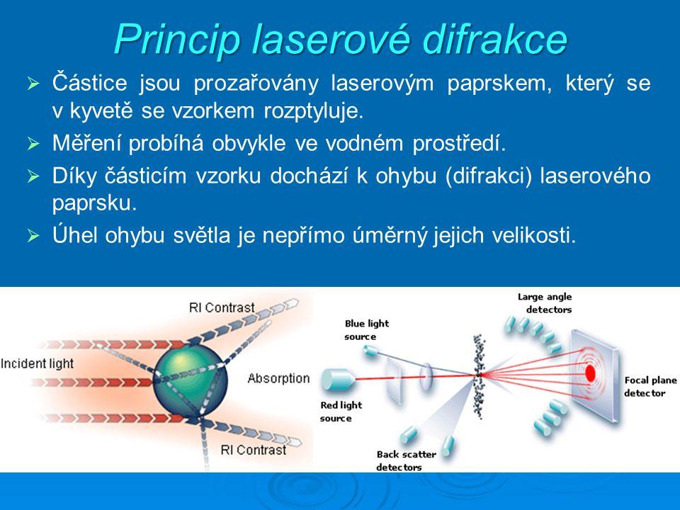 Princip laserové difrakce   S klesající velikostí částice, vzrůstá difrakční ohybový úhel, zatímco intenzita záření klesá v závislosti na velikosti částice.