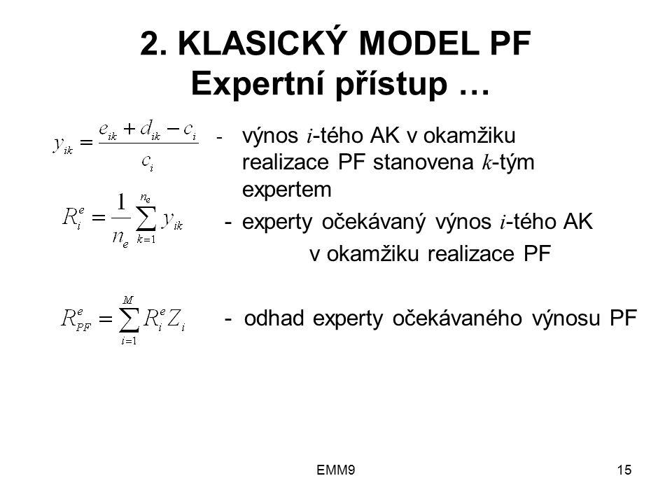 EMM915 2. KLASICKÝ MODEL PF Expertní přístup … - výnos i -tého AK v okamžiku realizace PF stanovena k -tým expertem -experty očekávaný výnos i -tého A