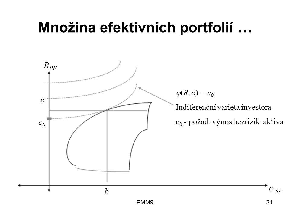 EMM921 Množina efektivních portfolií … R PF c c0c0 b  (R,  ) = c 0 Indiferenční varieta investora c 0 - požad. výnos bezrizik. aktiva