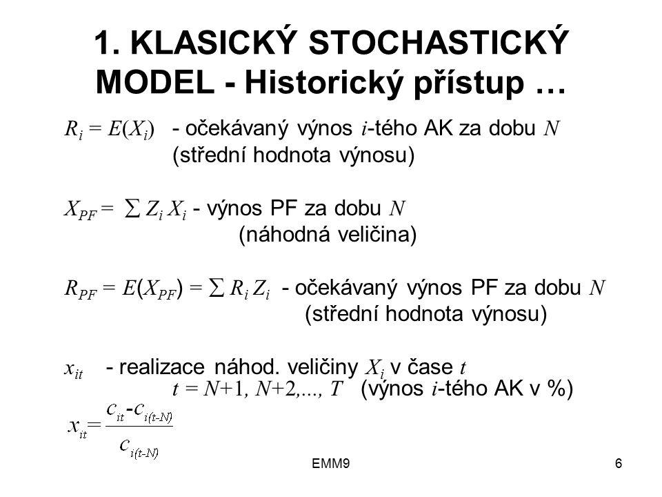 EMM96 1. KLASICKÝ STOCHASTICKÝ MODEL - Historický přístup … R i = E(X i ) - očekávaný výnos i -tého AK za dobu N (střední hodnota výnosu) X PF =  Z i