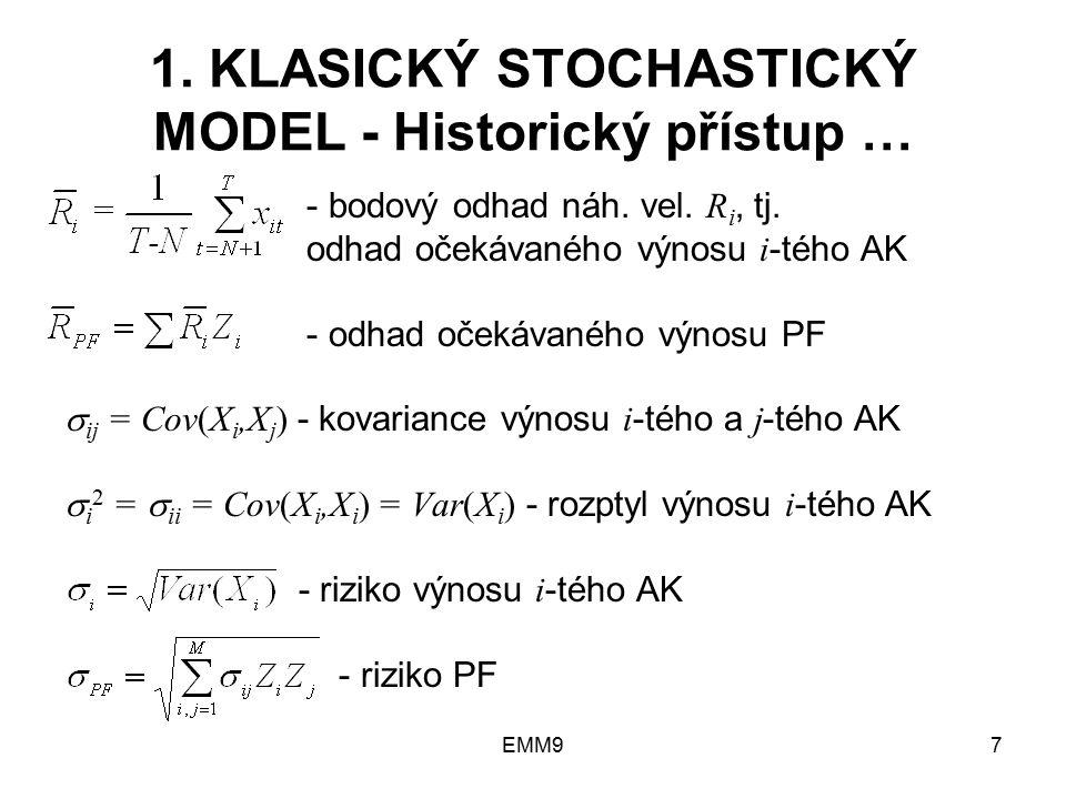 EMM97 1. KLASICKÝ STOCHASTICKÝ MODEL - Historický přístup … - bodový odhad náh. vel. R i, tj. odhad očekávaného výnosu i -tého AK - odhad očekávaného
