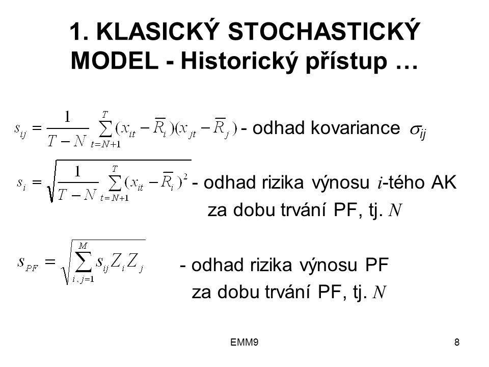 EMM98 1. KLASICKÝ STOCHASTICKÝ MODEL - Historický přístup … - odhad kovariance  ij - odhad rizika výnosu i -tého AK za dobu trvání PF, tj. N - odhad