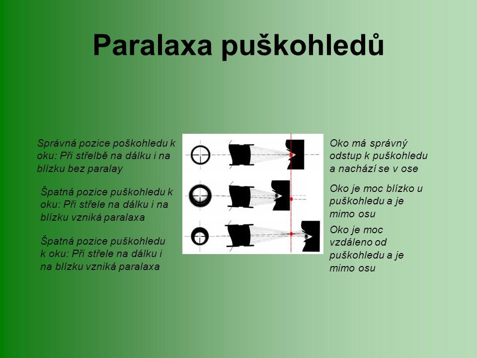 Paralaxa puškohledů Správná pozice poškohledu k oku: Při střelbě na dálku i na blízku bez paralay Oko má správný odstup k puškohledu a nachází se v os