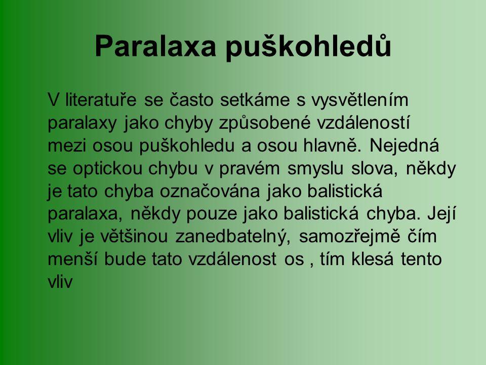 Paralaxa puškohledů V literatuře se často setkáme s vysvětlením paralaxy jako chyby způsobené vzdáleností mezi osou puškohledu a osou hlavně. Nejedná