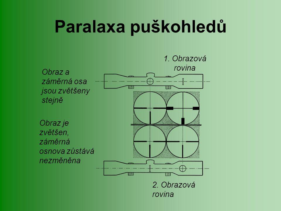 Paralaxa puškohledů 1. Obrazová rovina 2. Obrazová rovina Obraz a záměrná osa jsou zvětšeny stejně Obraz je zvětšen, záměrná osnova zůstává nezměněna
