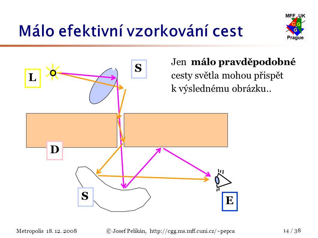 Metropolis 18. 12. 2008© Josef Pelikán, http://cgg.ms.mff.cuni.cz/~pepca 14 / 38 Málo efektivní vzorkování cest L S E D S Jen málo pravděpodobné cesty
