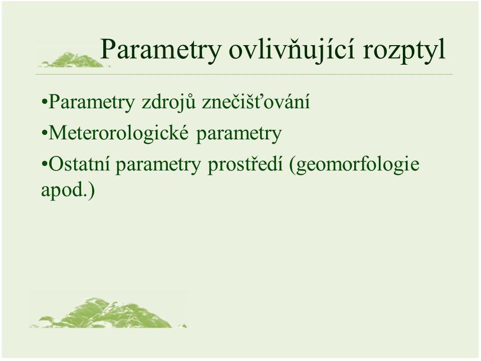 Parametry ovlivňující rozptyl Parametry zdrojů znečišťování Meterorologické parametry Ostatní parametry prostředí (geomorfologie apod.)