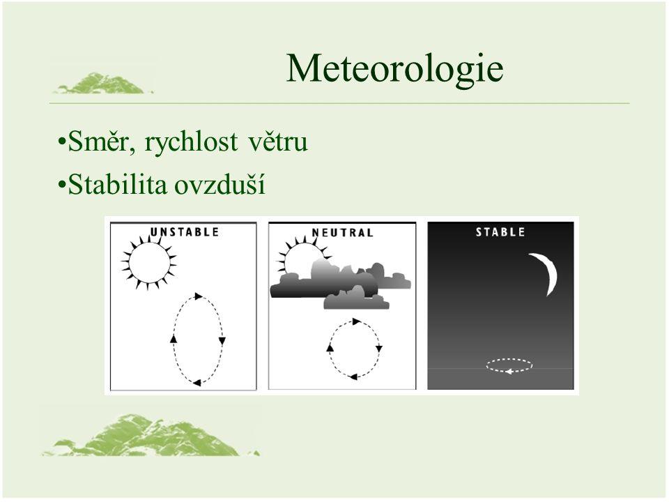 Meteorologie Směr, rychlost větru Stabilita ovzduší