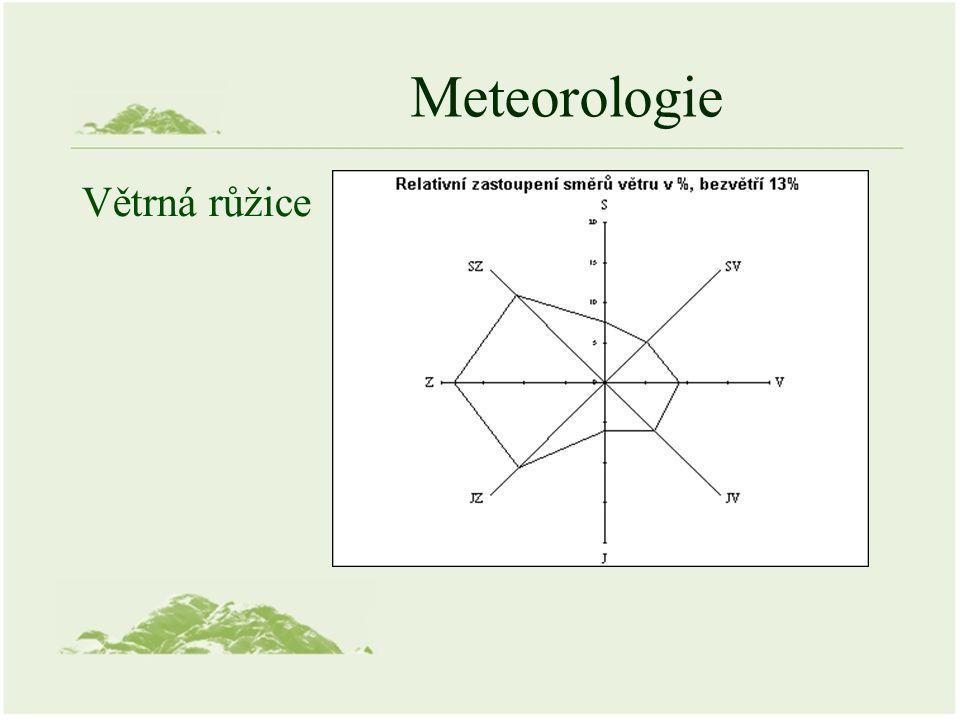 Meteorologie Větrná růžice