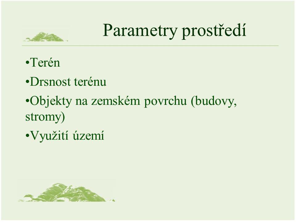 Parametry prostředí Terén Drsnost terénu Objekty na zemském povrchu (budovy, stromy) Využití území