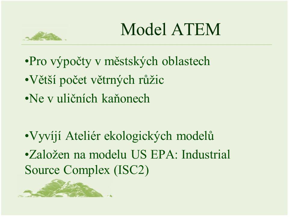 Model ATEM Pro výpočty v městských oblastech Větší počet větrných růžic Ne v uličních kaňonech Vyvíjí Ateliér ekologických modelů Založen na modelu US EPA: Industrial Source Complex (ISC2)