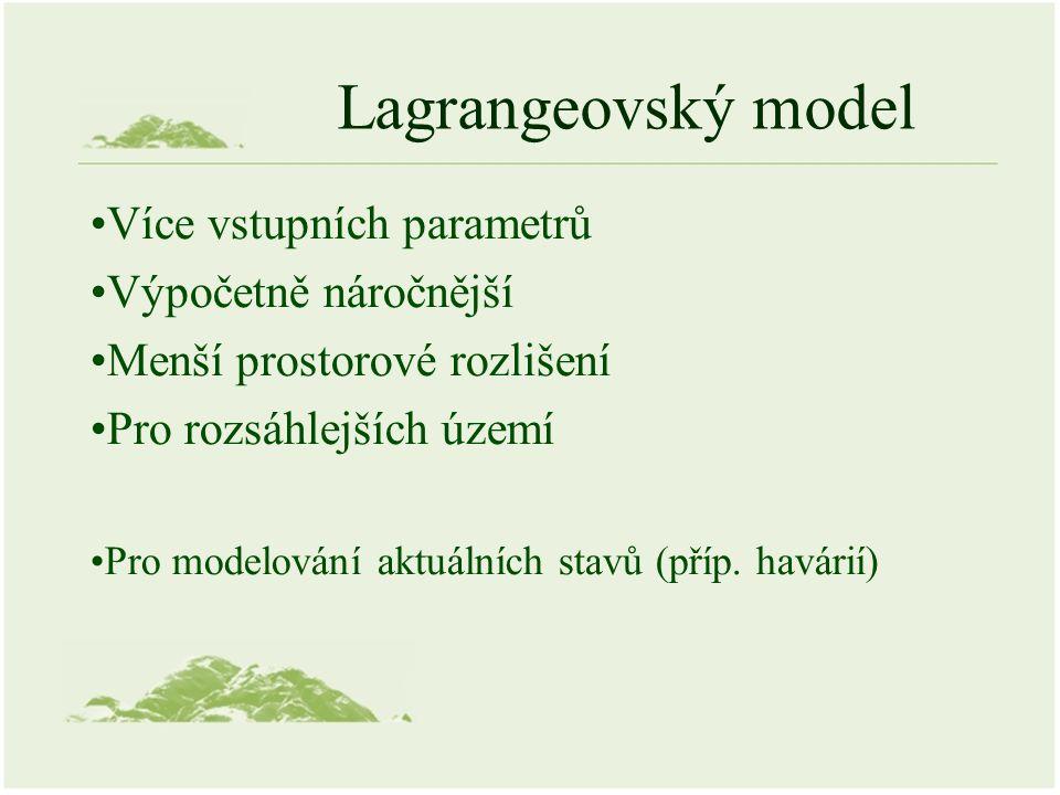 Lagrangeovský model Více vstupních parametrů Výpočetně náročnější Menší prostorové rozlišení Pro rozsáhlejších území Pro modelování aktuálních stavů (příp.