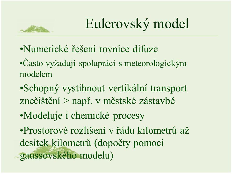 Eulerovský model Numerické řešení rovnice difuze Často vyžadují spolupráci s meteorologickým modelem Schopný vystihnout vertikální transport znečištění > např.