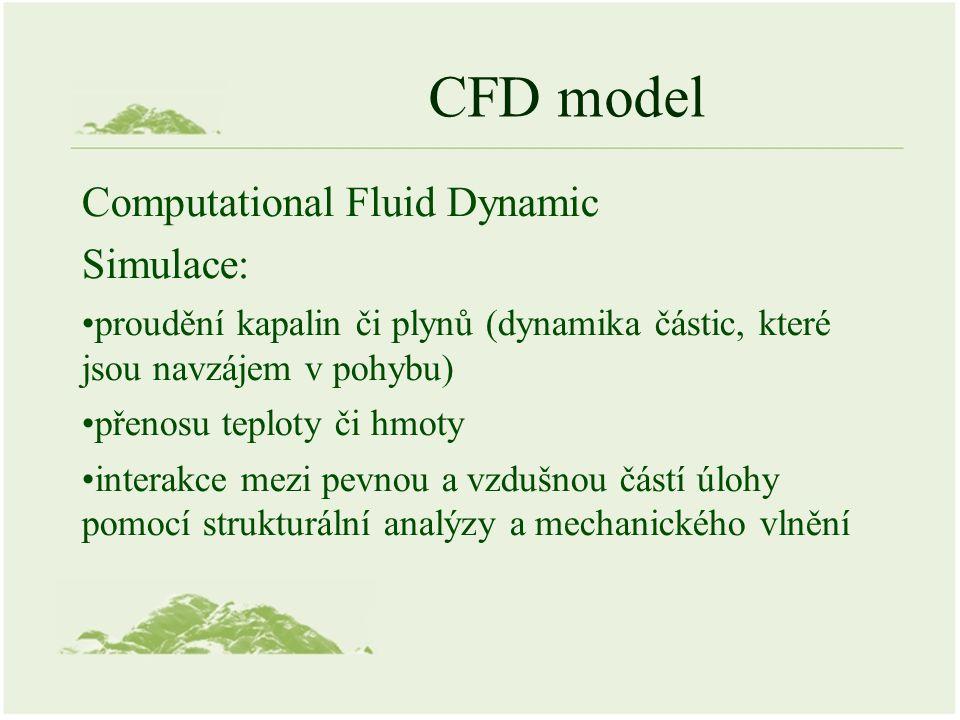 CFD model Computational Fluid Dynamic Simulace: proudění kapalin či plynů (dynamika částic, které jsou navzájem v pohybu) přenosu teploty či hmoty interakce mezi pevnou a vzdušnou částí úlohy pomocí strukturální analýzy a mechanického vlnění