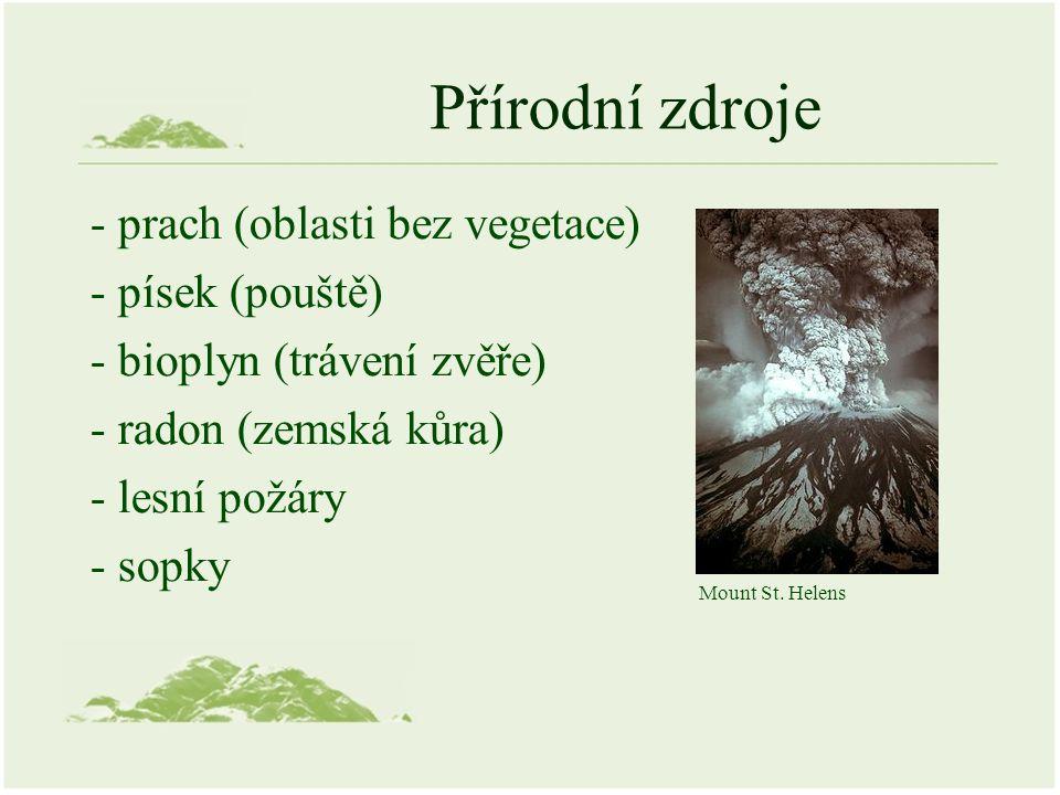 Přírodní zdroje - prach (oblasti bez vegetace) - písek (pouště) - bioplyn (trávení zvěře) - radon (zemská kůra) - lesní požáry - sopky Mount St.