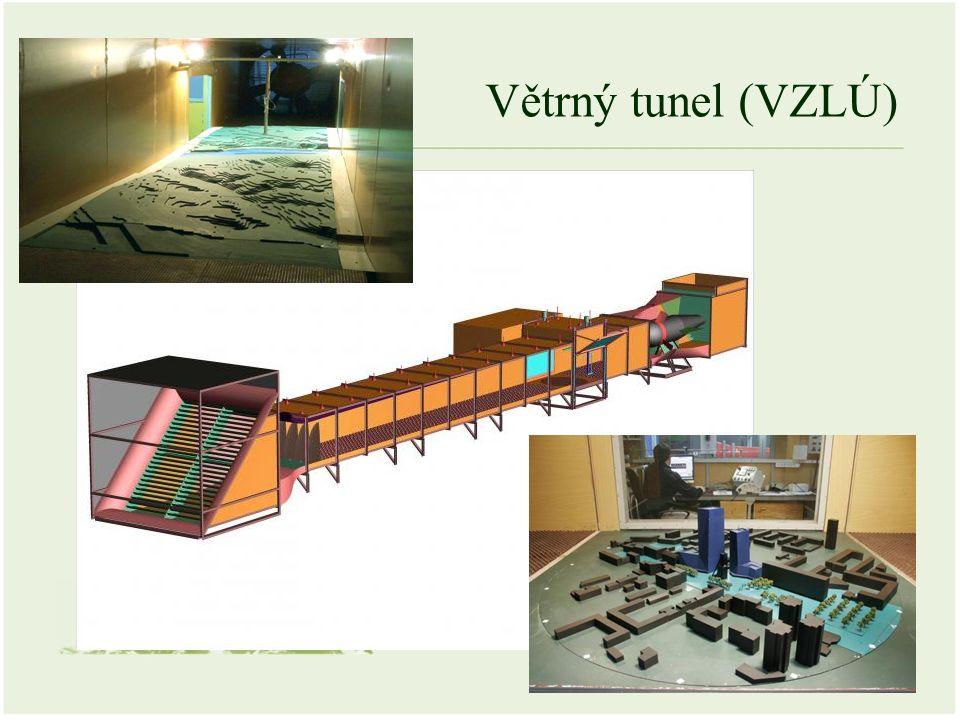 Větrný tunel (VZLÚ)