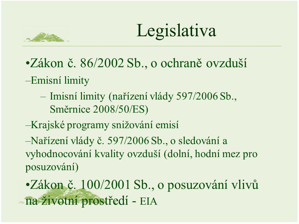 LV (limitní hodnota), MT (mez tolerance)