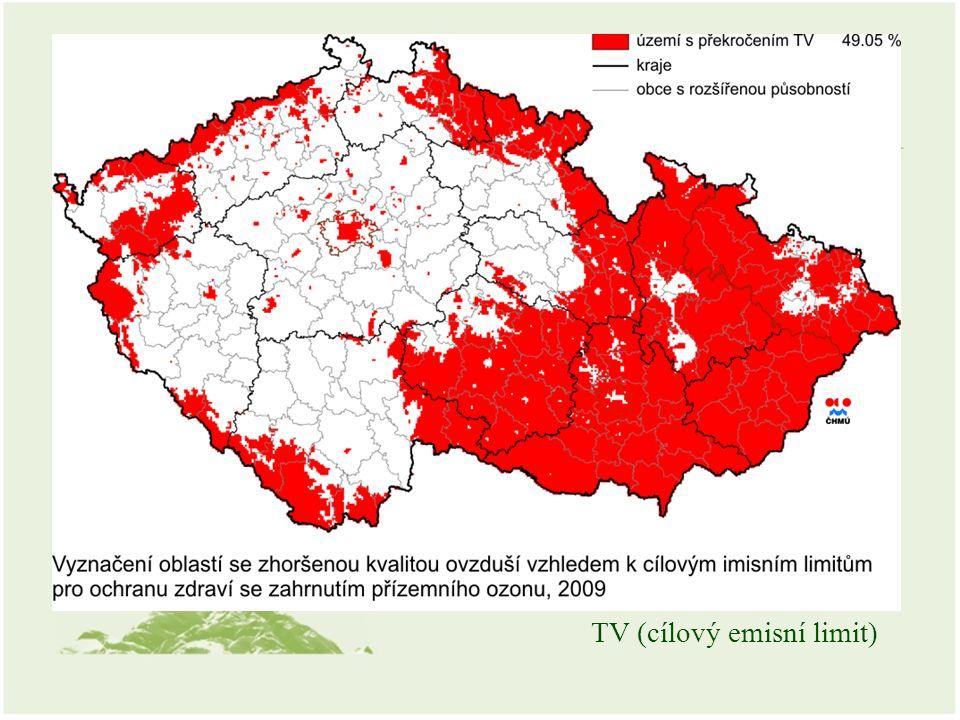 TV (cílový emisní limit)