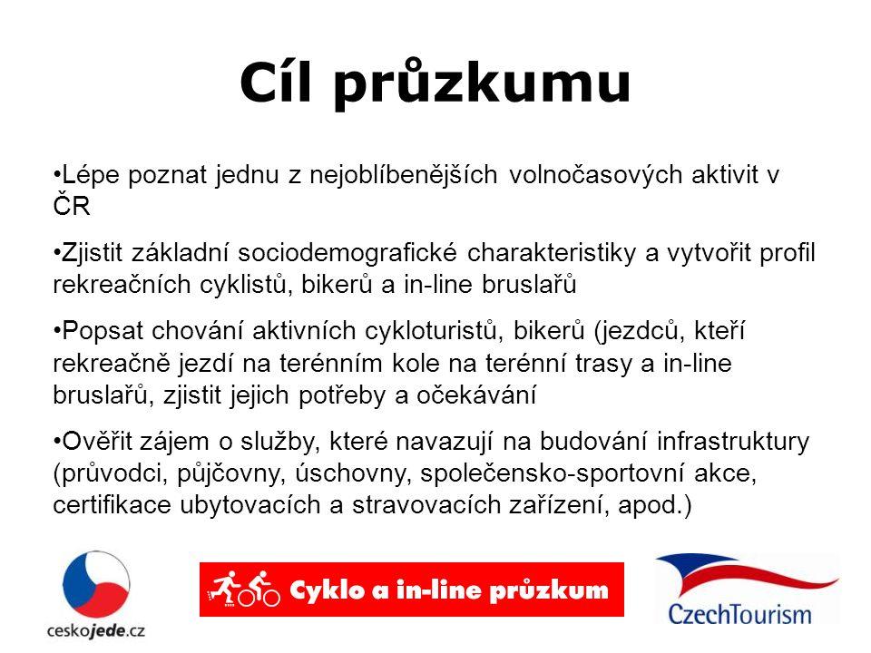 Cíl průzkumu Lépe poznat jednu z nejoblíbenějších volnočasových aktivit v ČR Zjistit základní sociodemografické charakteristiky a vytvořit profil rekr