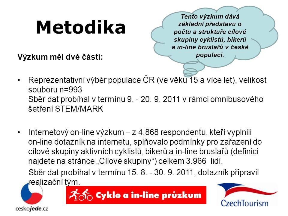 Cílové skupiny Aktivní cykloturisté jezdí na vyjížďky a cyklovýlety převážně po zpevněných cestách (cyklostezky, silnice, cesty) jezdí na kole v hlavní sezóně alespoň 1x za 2 týdny ujedou více než 500 km ročně Aktivní bikeři jezdí na náročné terénní trasy (singltreky, lesní cesty) jezdí na kole v hlavní sezóně alespoň 1x za 2 týdny ujedou více než 500 km ročně Aktivní in-line bruslaři jezdí na bruslích v hlavní sezóně alespoň 1x za 2 týdny Z definice výzkumu také vyplývá, že respondenti mají přístup k internetu a navštěvují specializované servery