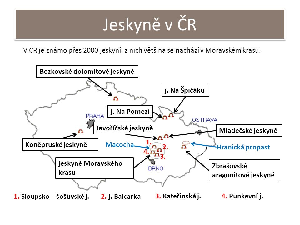 Jeskyně v ČR V ČR je známo přes 2000 jeskyní, z nich většina se nachází v Moravském krasu. Bozkovské dolomitové jeskyně Koněpruské jeskyně j. Na Špičá