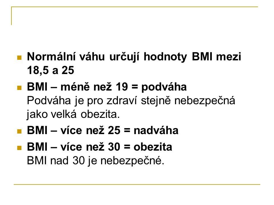 Normální váhu určují hodnoty BMI mezi 18,5 a 25 BMI – méně než 19 = podváha Podváha je pro zdraví stejně nebezpečná jako velká obezita.