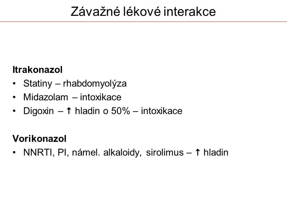 Závažné lékové interakce Itrakonazol Statiny – rhabdomyolýza Midazolam – intoxikace Digoxin –  hladin o 50% – intoxikace Vorikonazol NNRTI, PI, námel.