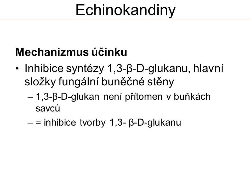 Echinokandiny Mechanizmus účinku Inhibice syntézy 1,3-β-D-glukanu, hlavní složky fungální buněčné stěny –1,3-β-D-glukan není přítomen v buňkách savců –= inhibice tvorby 1,3- β-D-glukanu