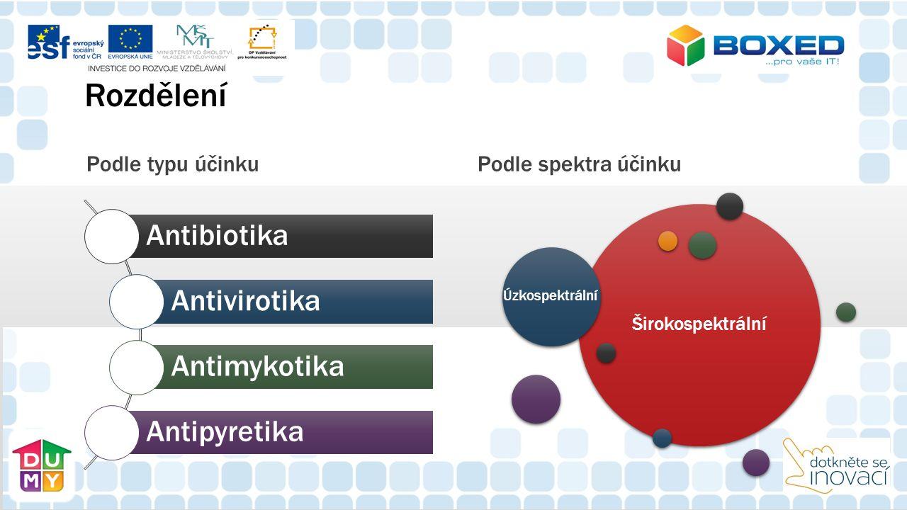 Rozdělení Podle typu účinku Antibiotika Antivirotika Antimykotika Antipyretika Podle spektra účinku Širokospektrální Úzkospektrální