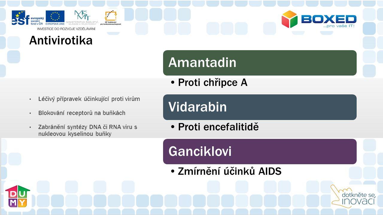 Antivirotika Amantadin Proti chřipce A Vidarabin Proti encefalitidě Ganciklovi Zmírnění účinků AIDS Léčivý přípravek účinkující proti virům Blokování receptorů na buňkách Zabránění syntézy DNA či RNA viru s nukleovou kyselinou buňky