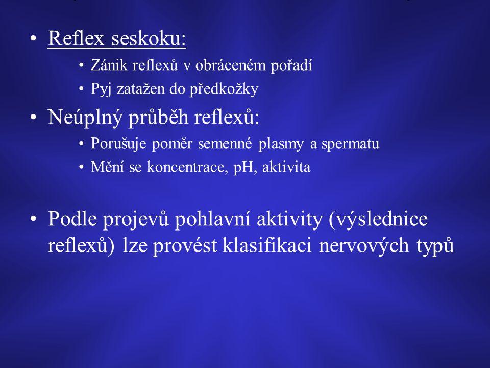 Reflex seskoku: Zánik reflexů v obráceném pořadí Pyj zatažen do předkožky Neúplný průběh reflexů: Porušuje poměr semenné plasmy a spermatu Mění se koncentrace, pH, aktivita Podle projevů pohlavní aktivity (výslednice reflexů) lze provést klasifikaci nervových typů