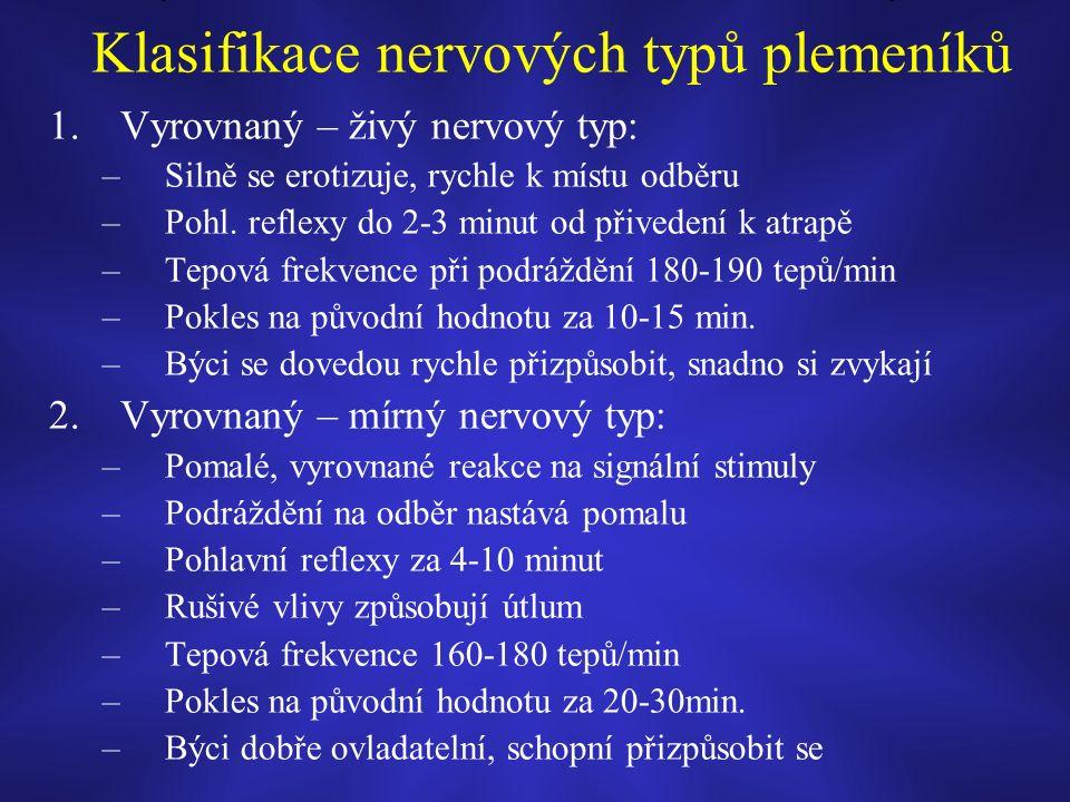 Klasifikace nervových typů plemeníků 1.Vyrovnaný – živý nervový typ: –Silně se erotizuje, rychle k místu odběru –Pohl.