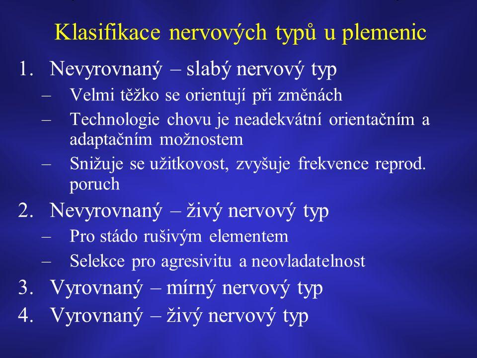 Klasifikace nervových typů u plemenic 1.Nevyrovnaný – slabý nervový typ –Velmi těžko se orientují při změnách –Technologie chovu je neadekvátní orientačním a adaptačním možnostem –Snižuje se užitkovost, zvyšuje frekvence reprod.