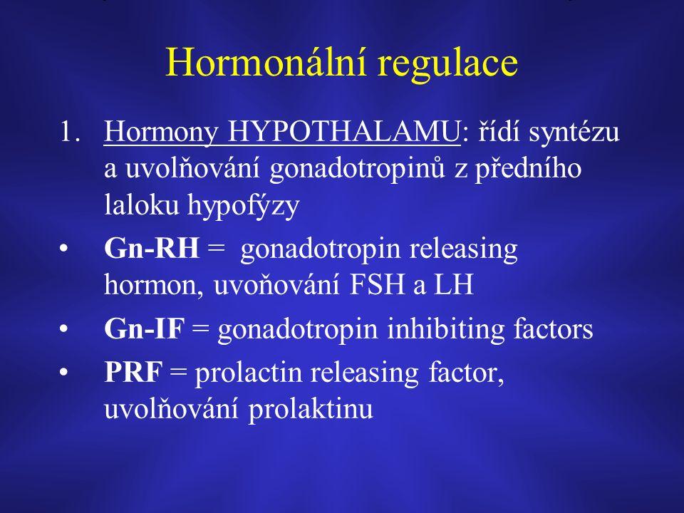 Hormonální regulace 1.Hormony HYPOTHALAMU: řídí syntézu a uvolňování gonadotropinů z předního laloku hypofýzy Gn-RH = gonadotropin releasing hormon, uvoňování FSH a LH Gn-IF = gonadotropin inhibiting factors PRF = prolactin releasing factor, uvolňování prolaktinu