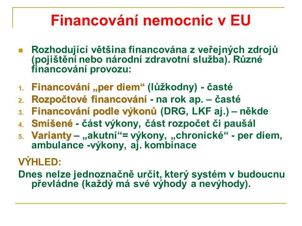 Financování nemocnic v EU Rozhodující většina financována z veřejných zdrojů (pojištění nebo národní zdravotní služba). Různé financování provozu: 1.