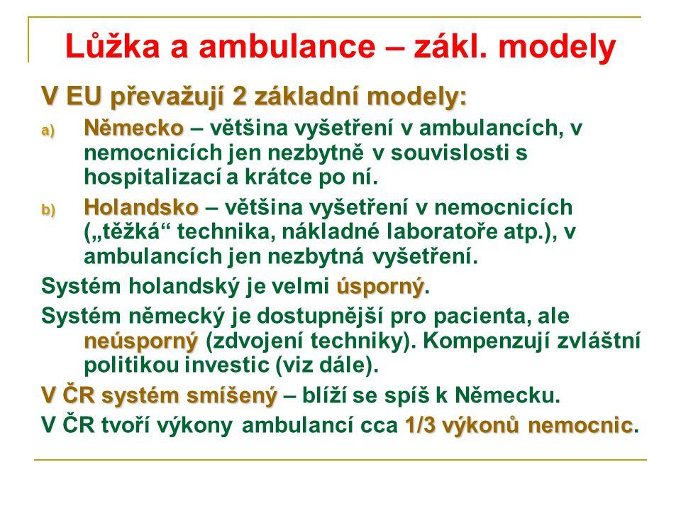 Lůžka a ambulance – zákl. modely V EU převažují 2 základní modely: a) Německo a) Německo – většina vyšetření v ambulancích, v nemocnicích jen nezbytně