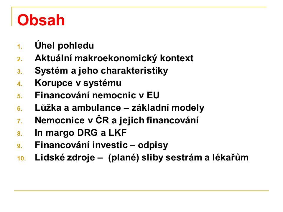 Obsah 1. Úhel pohledu 2. Aktuální makroekonomický kontext 3. Systém a jeho charakteristiky 4. Korupce v systému 5. Financování nemocnic v EU 6. Lůžka