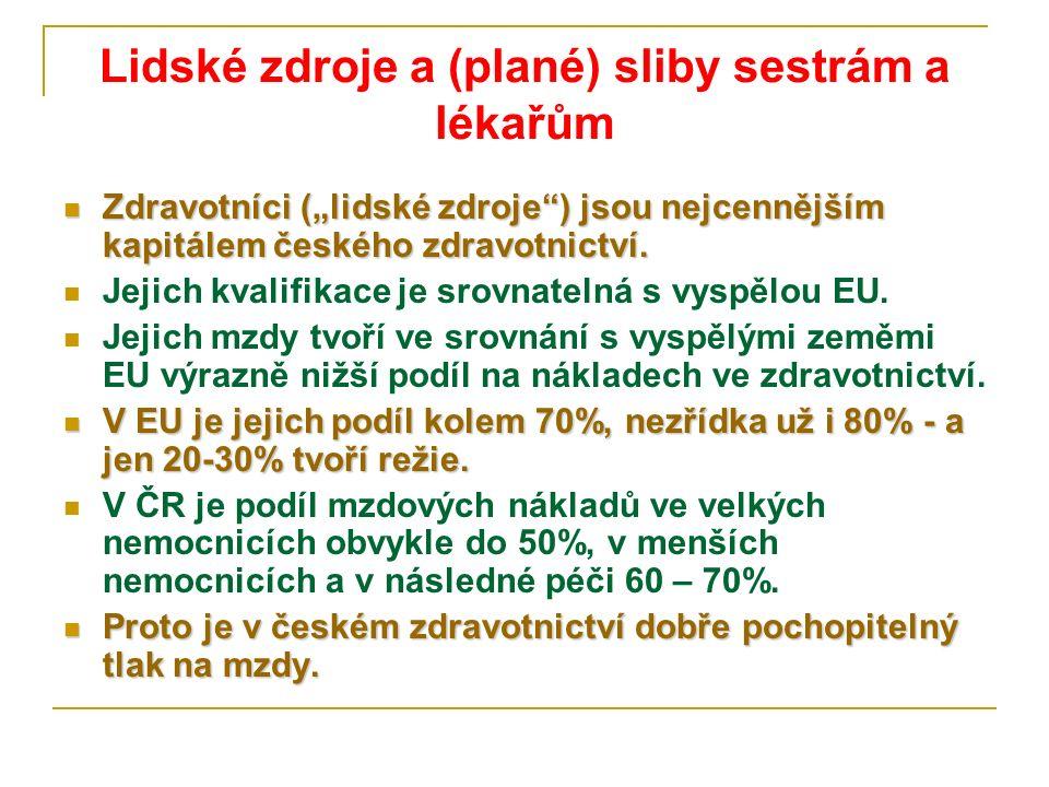 """Lidské zdroje a (plané) sliby sestrám a lékařům Zdravotníci (""""lidské zdroje"""") jsou nejcennějším kapitálem českého zdravotnictví. Zdravotníci (""""lidské"""