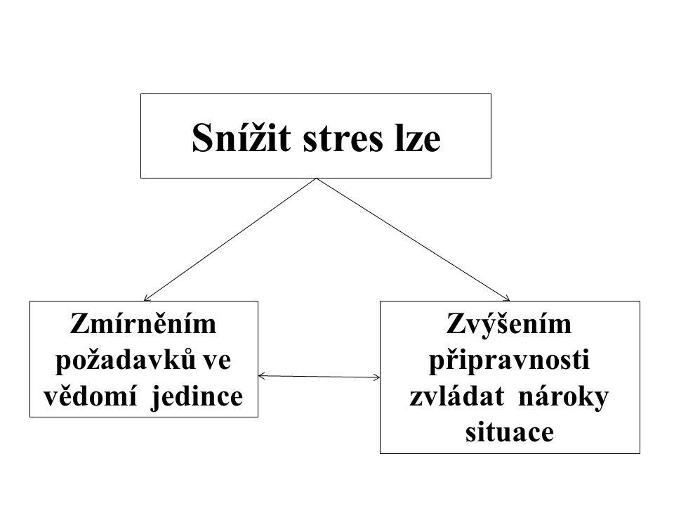 Snížit stres lze Zmírněním požadavků ve vědomí jedince Zvýšením připravnosti zvládat nároky situace