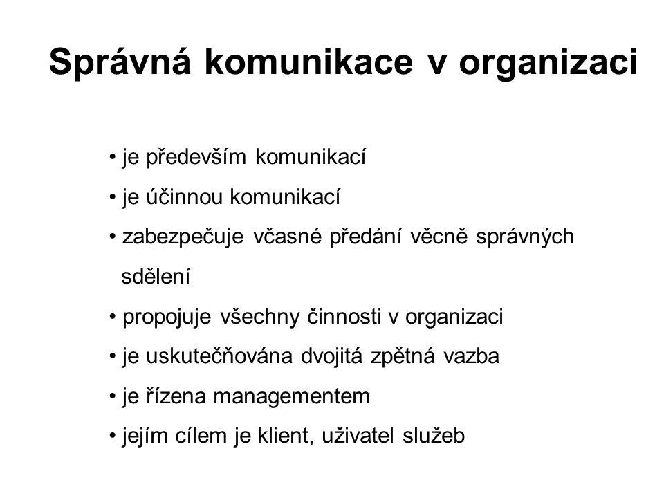 6. Co mohou pracovníci udělat pro zkvalitnění komunikace.