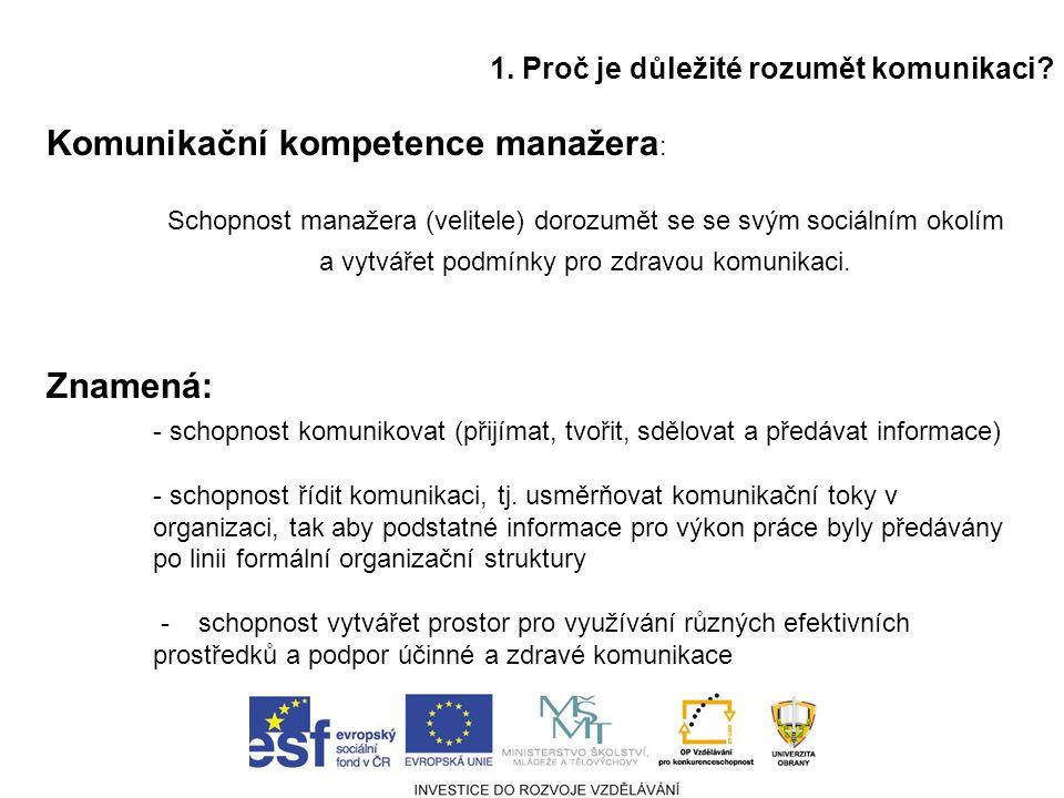 JANDA, P.Vnitrofiremní komunikace. Praha: Grada Publishing, 2004 HURST, B.
