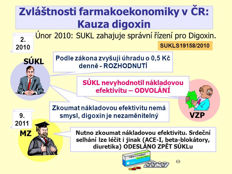 SÚKL Podle zákona zvyšuji úhradu o 0,5 Kč denně - ROZHODNUTÍ Únor 2010: SUKL zahajuje správní řízení pro Digoxin.