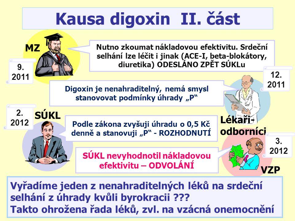 Kausa digoxin II.