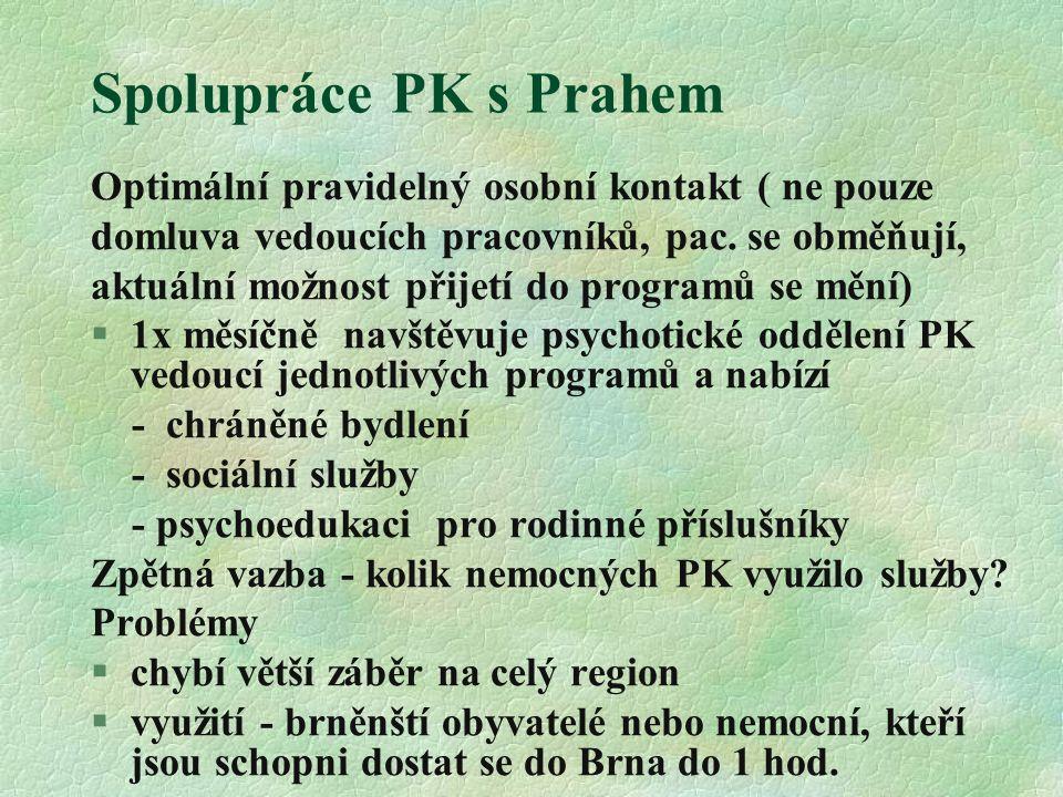 Spolupráce PK s Prahem Optimální pravidelný osobní kontakt ( ne pouze domluva vedoucích pracovníků, pac. se obměňují, aktuální možnost přijetí do prog