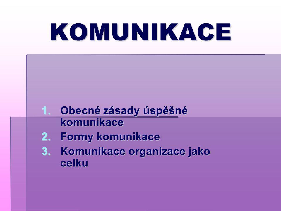 KOMUNIKACE 1.Obecné zásady úspěšné komunikace 2.Formy komunikace 3.Komunikace organizace jako celku