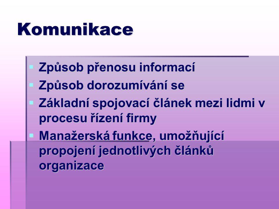Komunikace  Způsob přenosu informací  Způsob dorozumívání se  Základní spojovací článek mezi lidmi v procesu řízení firmy  Manažerská funkce, umožňující propojení jednotlivých článků organizace