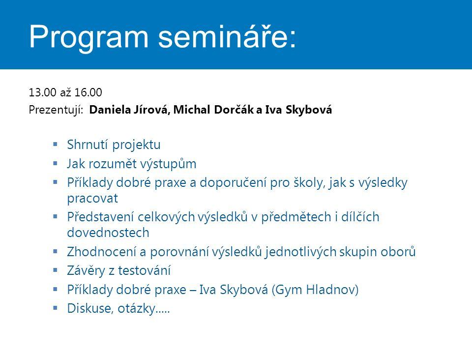 Program semináře: 13.00 až 16.00 Prezentují: Daniela Jírová, Michal Dorčák a Iva Skybová  Shrnutí projektu  Jak rozumět výstupům  Příklady dobré praxe a doporučení pro školy, jak s výsledky pracovat  Představení celkových výsledků v předmětech i dílčích dovednostech  Zhodnocení a porovnání výsledků jednotlivých skupin oborů  Závěry z testování  Příklady dobré praxe – Iva Skybová (Gym Hladnov)  Diskuse, otázky.....