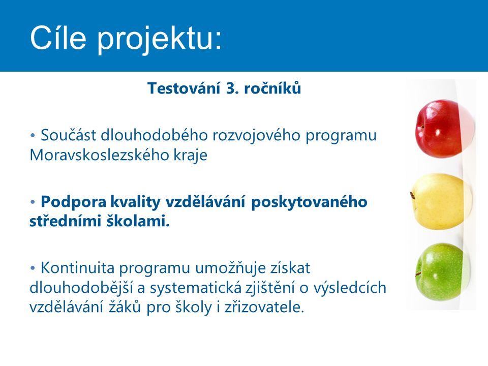 Cíle projektu: Testování 3. ročníků Součást dlouhodobého rozvojového programu Moravskoslezského kraje Podpora kvality vzdělávání poskytovaného střední